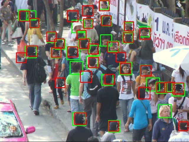 Track people